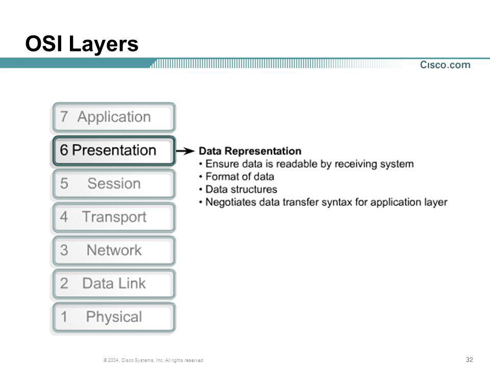 32 © 2004, Cisco Systems, Inc. All rights reserved. OSI Layers