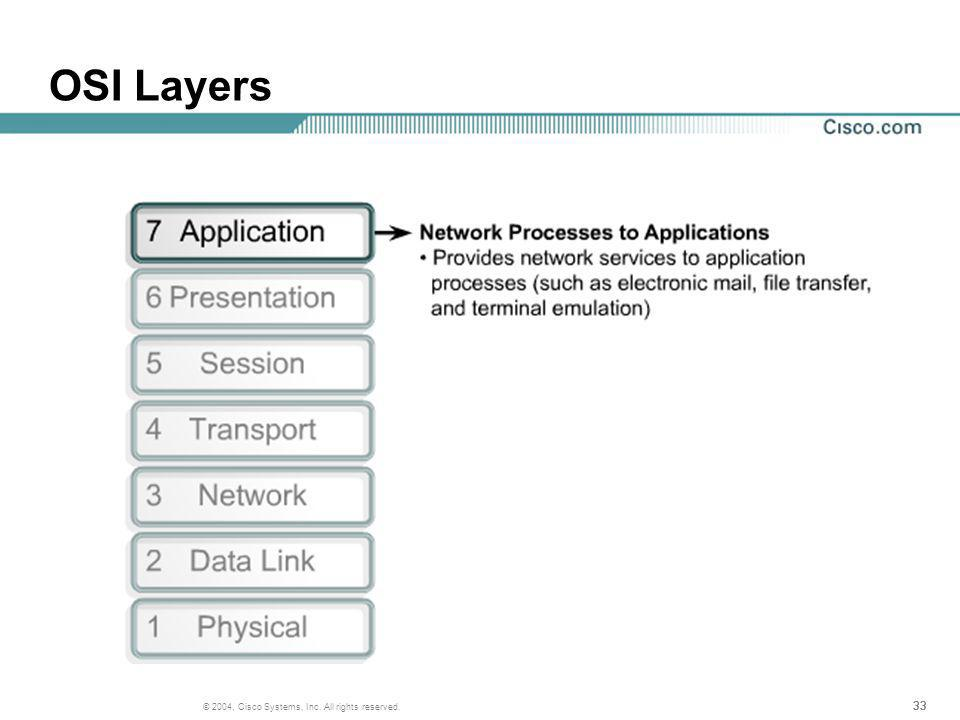33 © 2004, Cisco Systems, Inc. All rights reserved. OSI Layers
