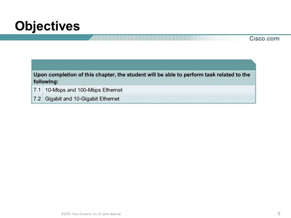 222 © 2004, Cisco Systems, Inc. All rights reserved. Objectives