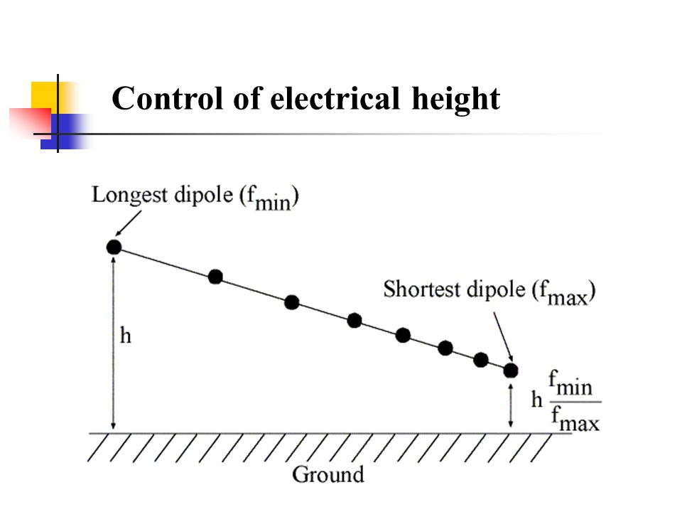 Control of electrical height