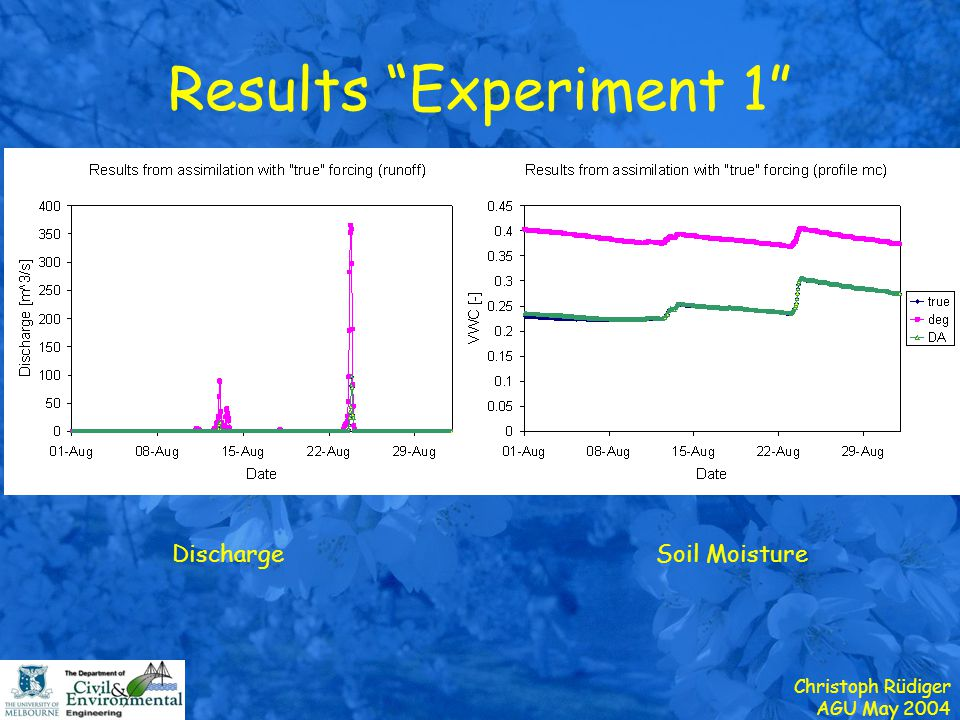 Christoph Rüdiger AGU May 2004 Results Experiment 1 DischargeSoil Moisture