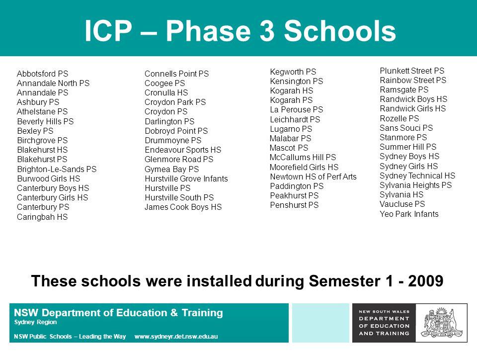 NSW Department of Education & Training Sydney Region NSW Public