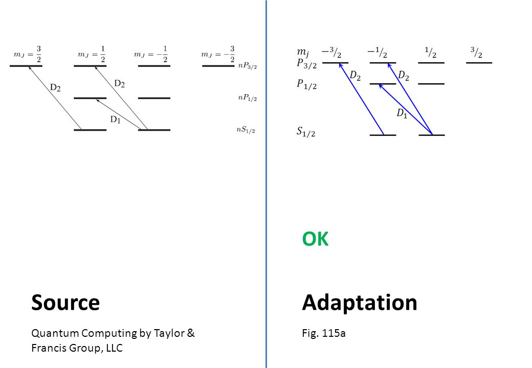 Quantum Computing by Taylor & Francis Group, LLC Source Fig. 115a Adaptation OK