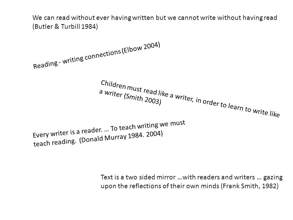 We can read without ever having written but we cannot write without having read (Butler & Turbill 1984) Reading - writing connections (Elbow 2004) Children must read like a writer, in order to learn to write like a writer (Smith 2003) Every writer is a reader.