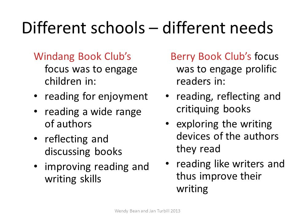 Different schools – different needs Windang Book Club's focus was to engage children in: reading for enjoyment reading a wide range of authors reflecting and discussing books improving reading and writing skills Berry Book Club's focus was to engage prolific readers in: reading, reflecting and critiquing books exploring the writing devices of the authors they read reading like writers and thus improve their writing Wendy Bean and Jan Turbill 2013