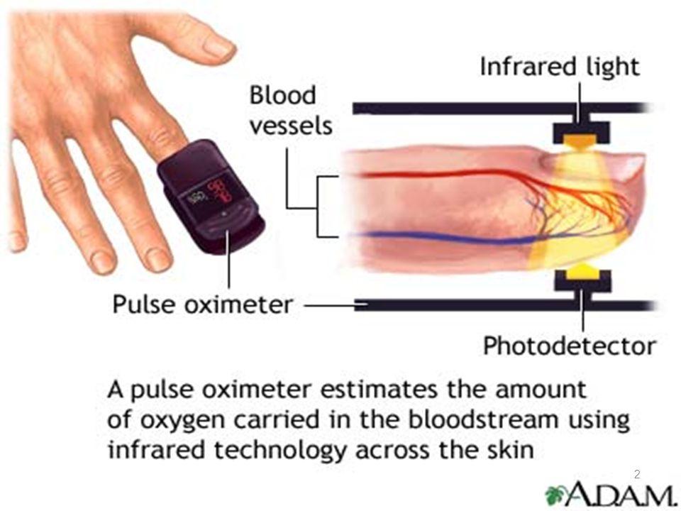 Pulse oximetry Pulse oximeter measures - ppt video online
