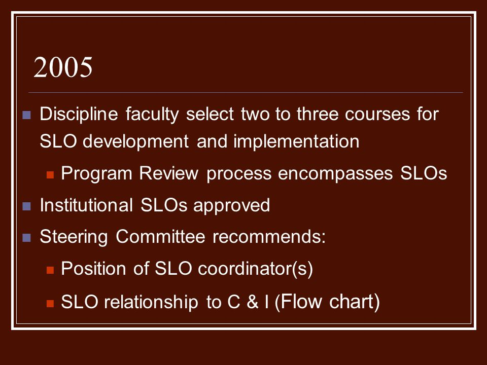 2005 Discipline faculty select two to three courses for SLO development and implementation Program Review process encompasses SLOs Institutional SLOs approved Steering Committee recommends: Position of SLO coordinator(s) SLO relationship to C & I ( Flow chart)