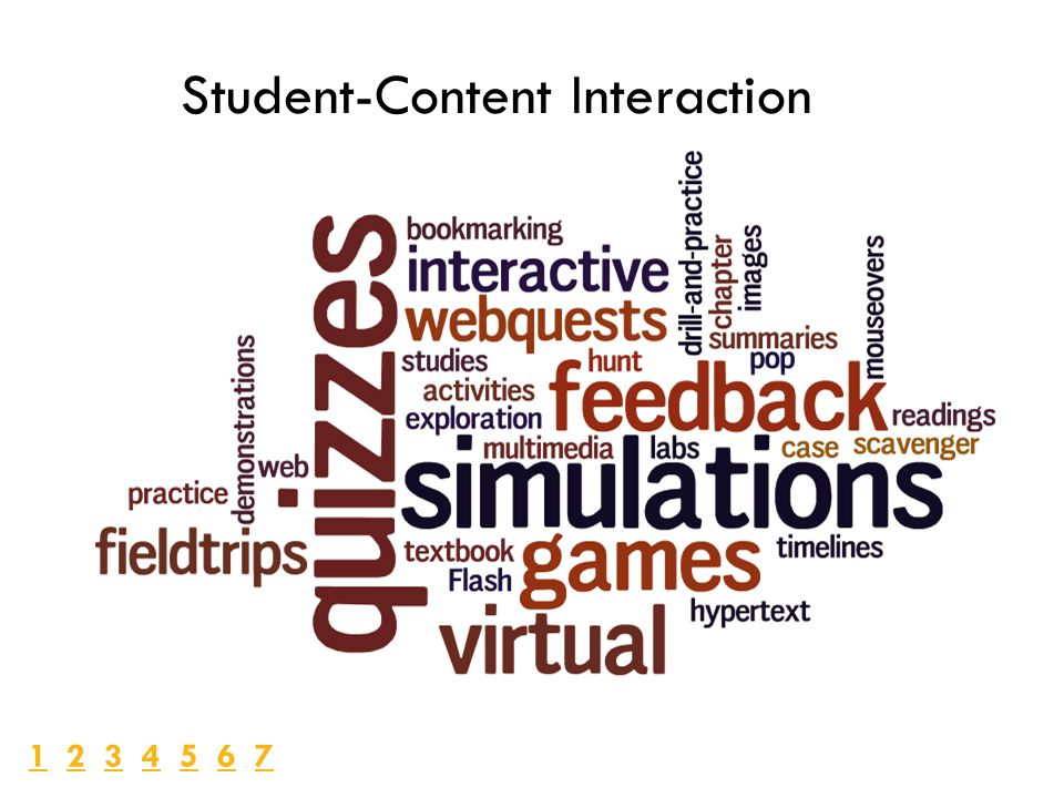 Student-Content Interaction 11 2 3 4 5 6 7234567