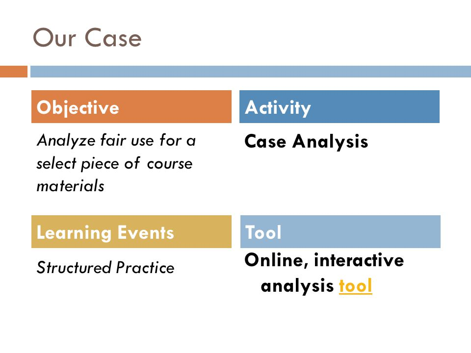 Our Case Analyze fair use for a select piece of course materials Structured Practice Case Analysis Online, interactive analysis tooltool Objective Learning Events Activity Tool