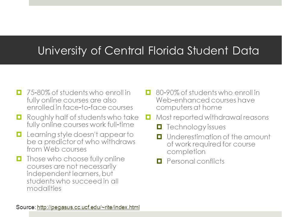 University of Central Florida Student Data  75-80% of students who enroll in fully online courses are also enrolled in face-to-face courses  Roughly half of students who take fully online courses work full-time  Learning style doesn t appear to be a predictor of who withdraws from Web courses  Those who choose fully online courses are not necessarily independent learners, but students who succeed in all modalities  80-90% of students who enroll in Web-enhanced courses have computers at home  Most reported withdrawal reasons  Technology issues  Underestimation of the amount of work required for course completion  Personal conflicts Source: http://pegasus.cc.ucf.edu/~rite/index.htmlhttp://pegasus.cc.ucf.edu/~rite/index.html