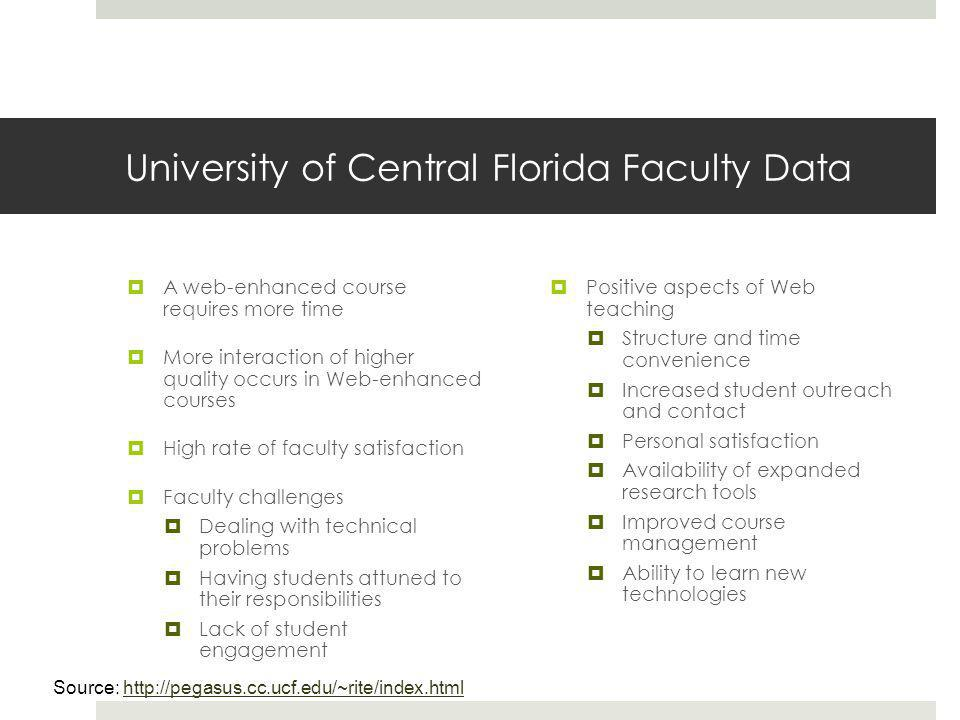 University of Central Florida Faculty Data  A web-enhanced course requires more time  More interaction of higher quality occurs in Web-enhanced courses  High rate of faculty satisfaction  Faculty challenges  Dealing with technical problems  Having students attuned to their responsibilities  Lack of student engagement  Positive aspects of Web teaching  Structure and time convenience  Increased student outreach and contact  Personal satisfaction  Availability of expanded research tools  Improved course management  Ability to learn new technologies Source: http://pegasus.cc.ucf.edu/~rite/index.htmlhttp://pegasus.cc.ucf.edu/~rite/index.html