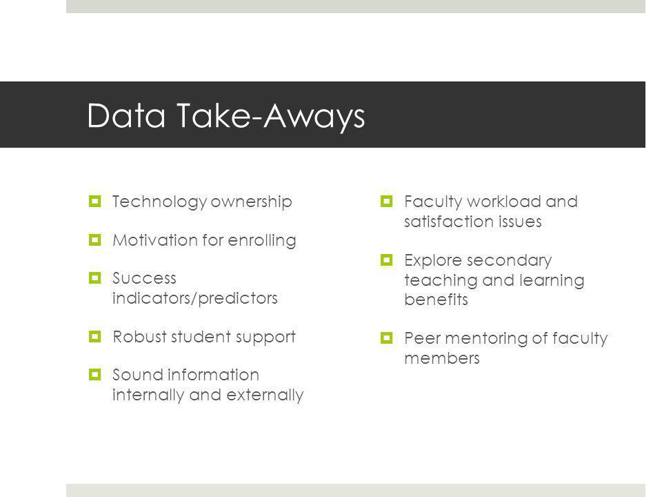 Data Take-Aways  Technology ownership  Motivation for enrolling  Success indicators/predictors  Robust student support  Sound information internally and externally  Faculty workload and satisfaction issues  Explore secondary teaching and learning benefits  Peer mentoring of faculty members