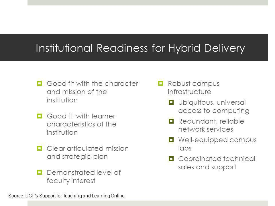 Institutional Readiness for Hybrid Delivery  Good fit with the character and mission of the institution  Good fit with learner characteristics of the institution  Clear articulated mission and strategic plan  Demonstrated level of faculty interest  Robust campus infrastructure  Ubiquitous, universal access to computing  Redundant, reliable network services  Well-equipped campus labs  Coordinated technical sales and support Source: UCF s Support for Teaching and Learning Online