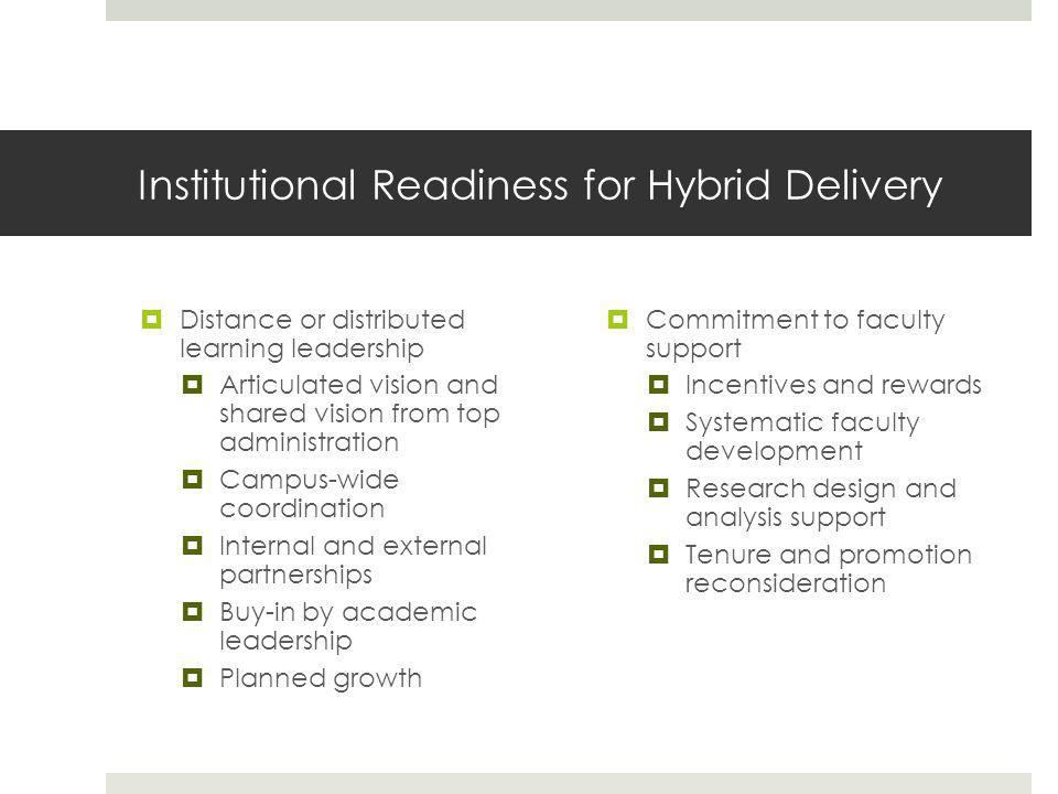 Institutional Readiness for Hybrid Delivery  Distance or distributed learning leadership  Articulated vision and shared vision from top administration  Campus-wide coordination  Internal and external partnerships  Buy-in by academic leadership  Planned growth  Commitment to faculty support  Incentives and rewards  Systematic faculty development  Research design and analysis support  Tenure and promotion reconsideration
