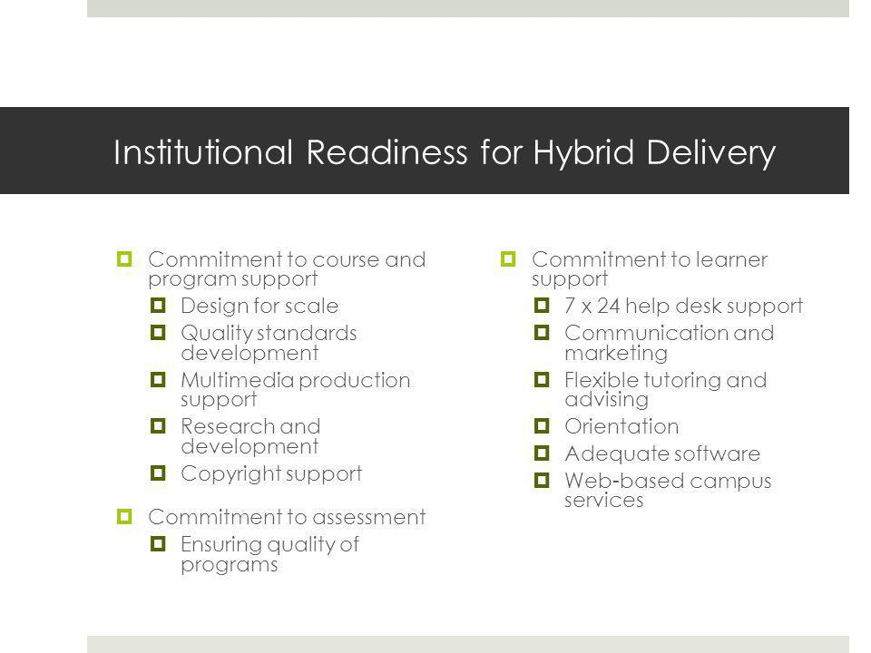Institutional Readiness for Hybrid Delivery  Commitment to course and program support  Design for scale  Quality standards development  Multimedia production support  Research and development  Copyright support  Commitment to assessment  Ensuring quality of programs  Commitment to learner support  7 x 24 help desk support  Communication and marketing  Flexible tutoring and advising  Orientation  Adequate software  Web-based campus services