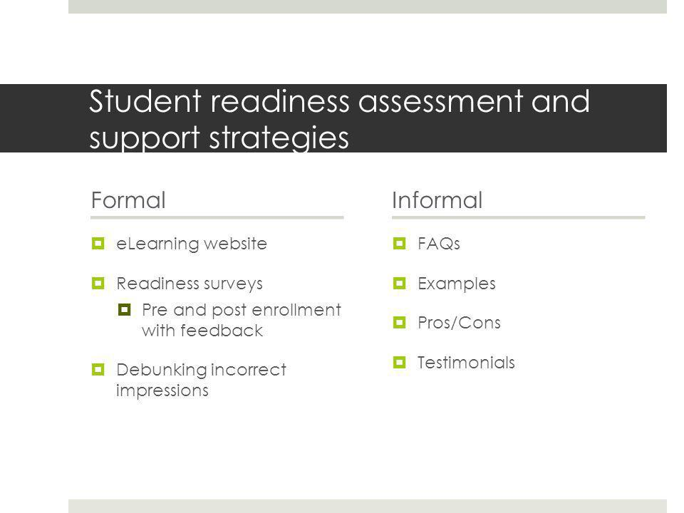 Student readiness assessment and support strategies Formal  eLearning website  Readiness surveys  Pre and post enrollment with feedback  Debunking incorrect impressions Informal  FAQs  Examples  Pros/Cons  Testimonials