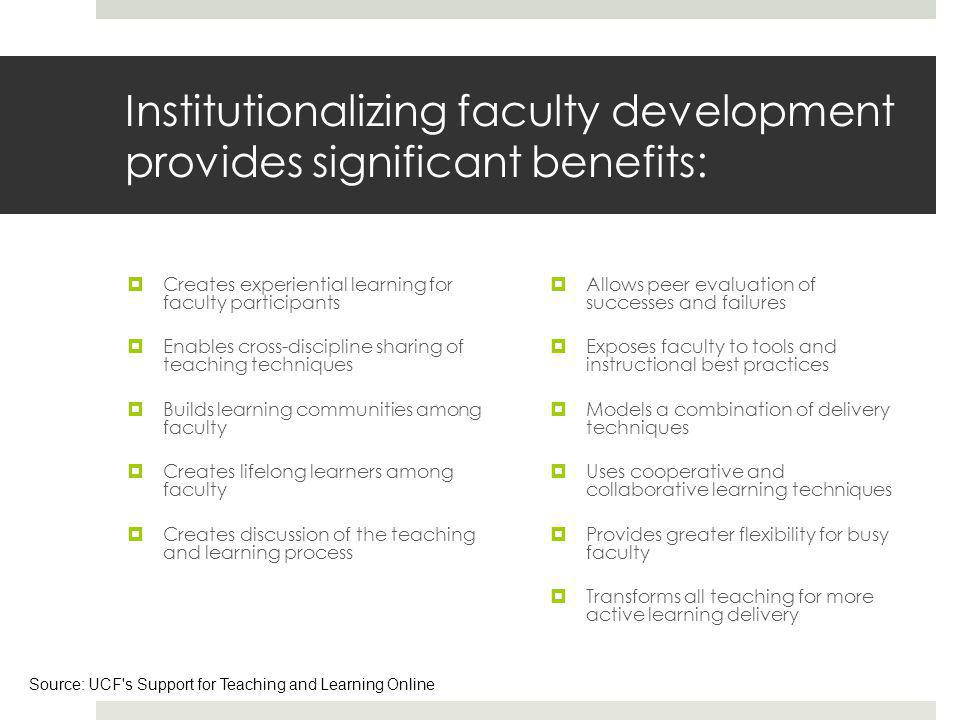 Institutionalizing faculty development provides significant benefits:  Creates experiential learning for faculty participants  Enables cross-discipline sharing of teaching techniques  Builds learning communities among faculty  Creates lifelong learners among faculty  Creates discussion of the teaching and learning process  Allows peer evaluation of successes and failures  Exposes faculty to tools and instructional best practices  Models a combination of delivery techniques  Uses cooperative and collaborative learning techniques  Provides greater flexibility for busy faculty  Transforms all teaching for more active learning delivery Source: UCF s Support for Teaching and Learning Online