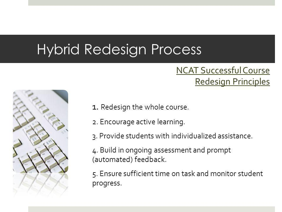 Hybrid Redesign Process NCAT Successful Course Redesign Principles 1.