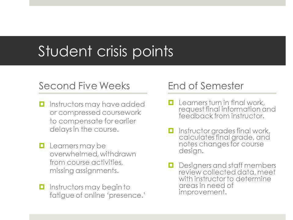 Student crisis points Second Five Weeks  Instructors may have added or compressed coursework to compensate for earlier delays in the course.