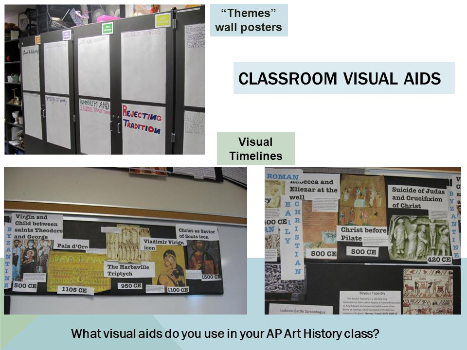 CLASSROOM VISUAL AIDS Visual Timelines Themes wall posters What visual aids do you use in your AP Art History class