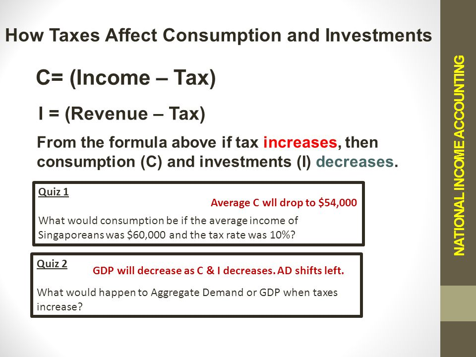 NATIONAL INCOME ACCOUNTING How Taxes Affect Consumption and Investments C= (Income – Tax) From the formula above if tax increases, then consumption (C) and investments (I) decreases.