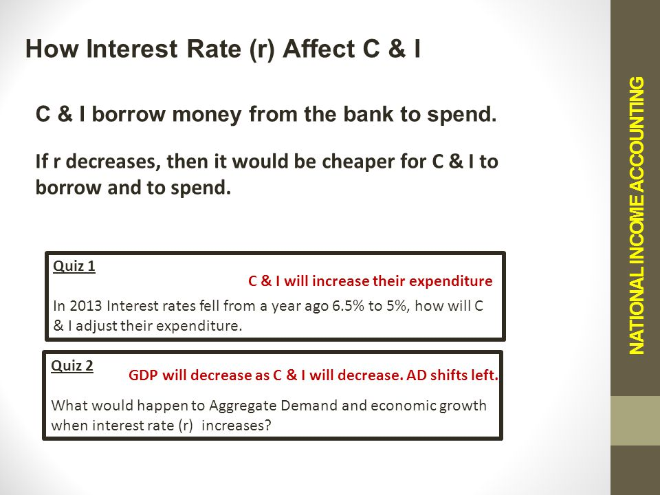 NATIONAL INCOME ACCOUNTING How Interest Rate (r) Affect C & I C & I borrow money from the bank to spend.