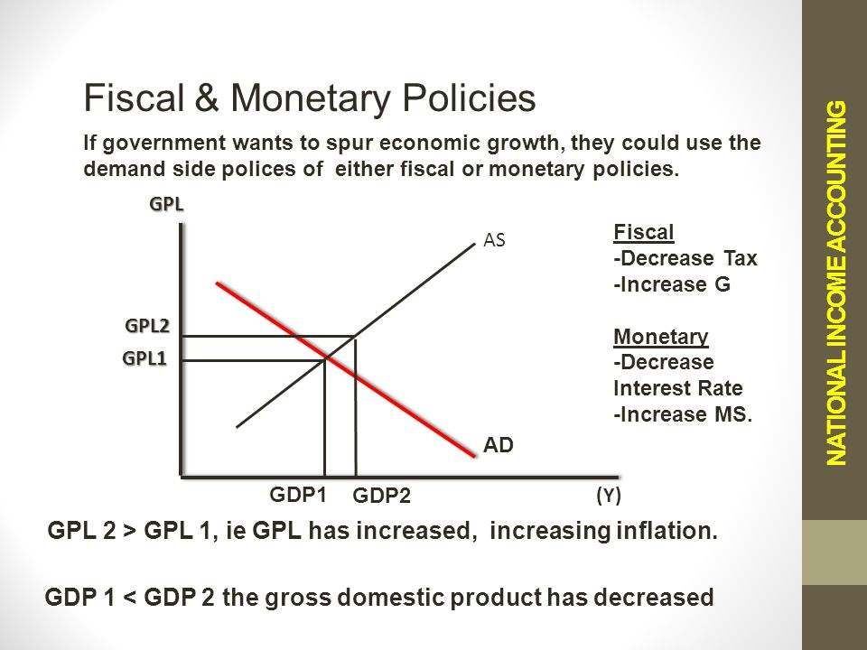 NATIONAL INCOME ACCOUNTING Fiscal & Monetary Policies If government wants to spur economic growth, they could use the demand side polices of either fiscal or monetary policies.