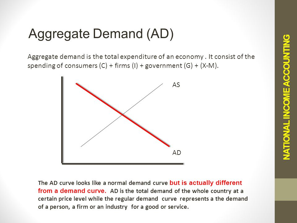 NATIONAL INCOME ACCOUNTING Aggregate Demand (AD) Aggregate demand is the total expenditure of an economy.