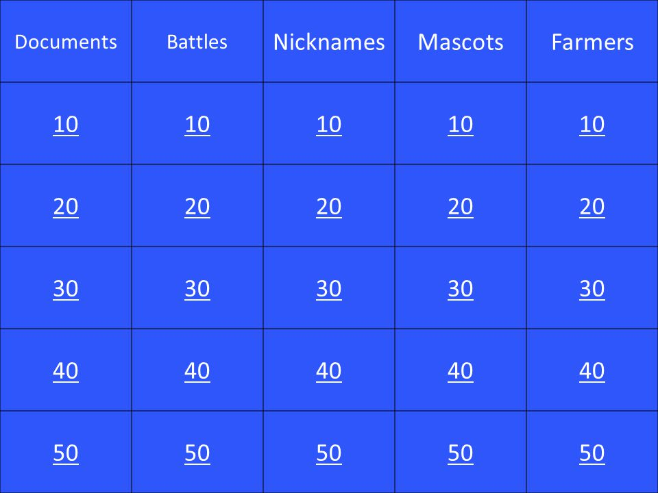 DocumentsBattles NicknamesMascotsFarmers 10 20 30 40 50
