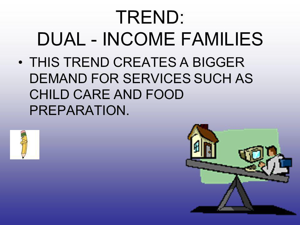 TREND: DUAL - INCOME FAMILIES THIS TREND CREATES A BIGGER DEMAND FOR SERVICES SUCH AS CHILD CARE AND FOOD PREPARATION.