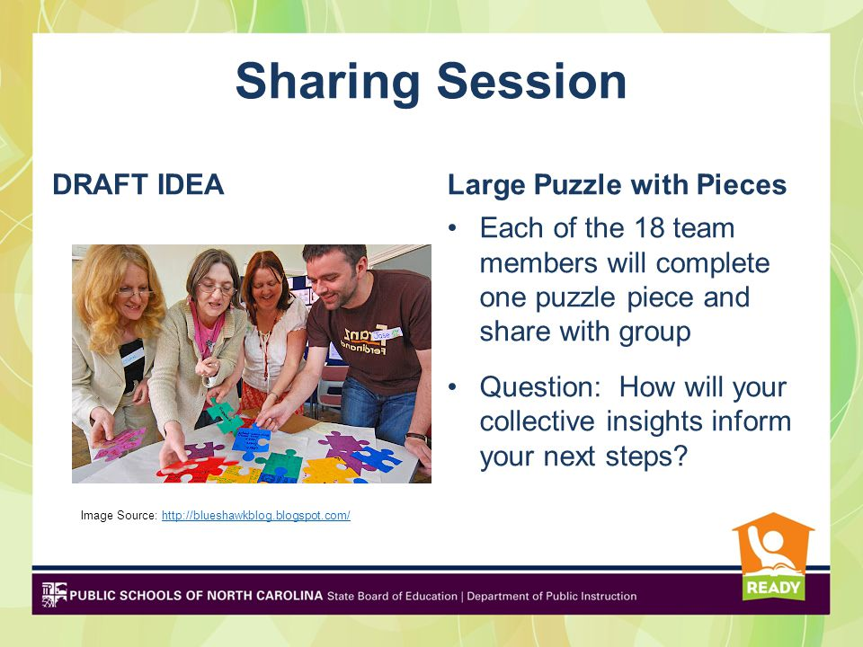 Sharing Session DRAFT IDEALarge Puzzle with Pieces Each of the 18 team members will complete one puzzle piece and share with group Question: How will your collective insights inform your next steps.