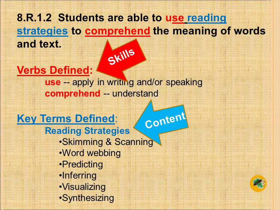 8.R.1.2 Students are able to use reading strategies to comprehend the meaning of words and text.