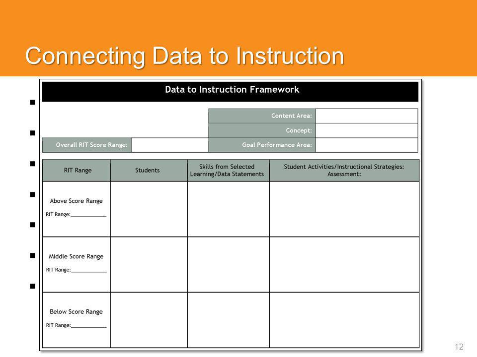 12  Identify a Standard/Concept  Identify related goal area  Find overall RIT range for class  Locate the middle range  Identify the ranges above and below  Choose 2-3 statements for each range  Identify activities/strategies to target skills and determine assessment to measure success Connecting Data to Instruction