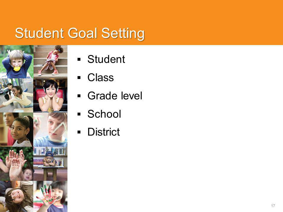 17 Student Goal Setting  Student  Class  Grade level  School  District