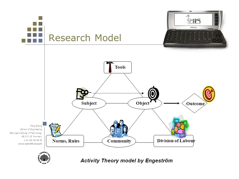 Peng Zhang School of Engineering Blekinge Institute of Technology SE-371 25 Ronneby +46 455 38 58 55 www.ipd.bth.se/pzh Research Model Norms, Rules Division of Labour Outcome Tools Subject Community Object Activity Theory model by Engeström