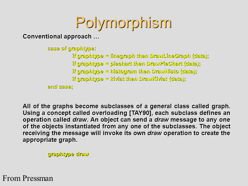 Polymorphism case of graphtype: if graphtype = linegraph then DrawLineGraph (data); if graphtype = piechart then DrawPieChart (data); if graphtype = histogram then DrawHisto (data); if graphtype = kiviat then DrawKiviat (data); end case; All of the graphs become subclasses of a general class called graph.
