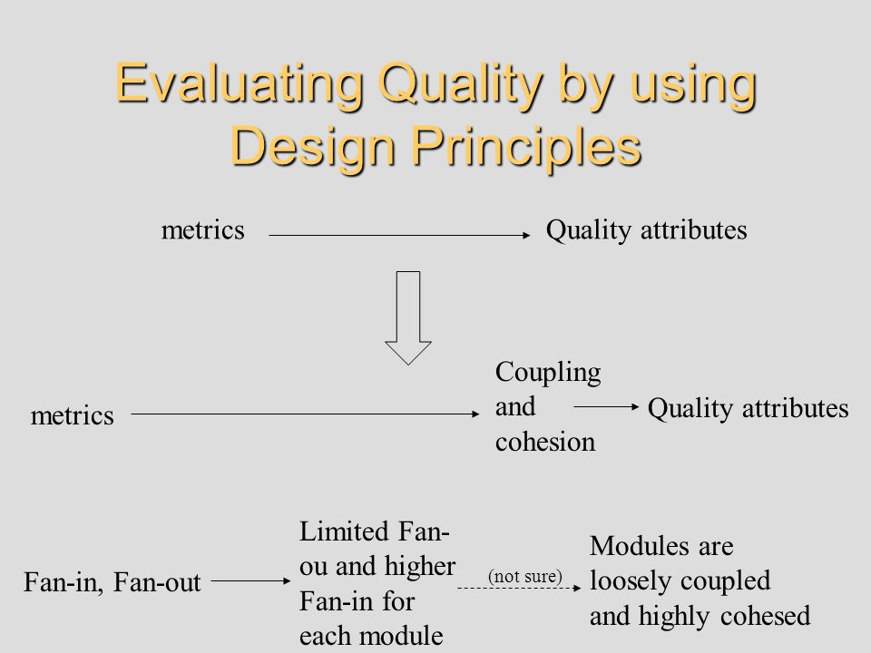 Evaluating Quality by using Design Principles metricsQuality attributes metrics Quality attributes Coupling and cohesion Fan-in, Fan-out Limited Fan- ou and higher Fan-in for each module Modules are loosely coupled and highly cohesed (not sure)