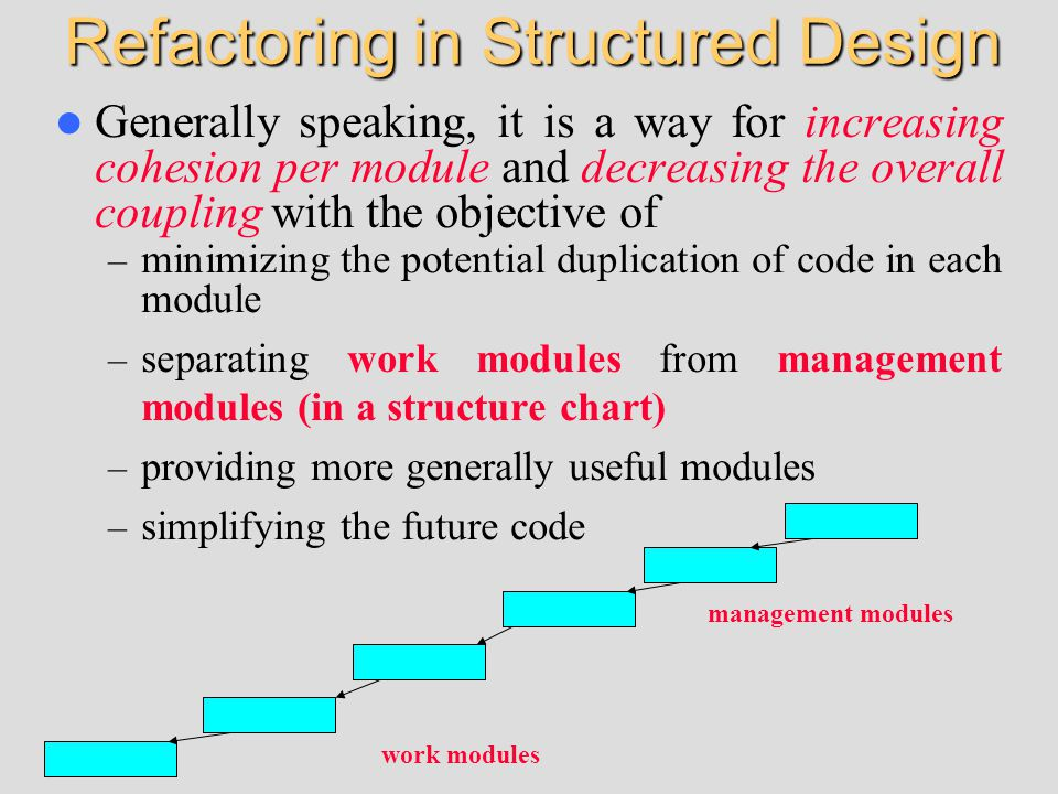 Refactoring in Structured Design Generally speaking, it is a way for increasing cohesion per module and decreasing the overall coupling with the objective of – minimizing the potential duplication of code in each module – separating work modules from management modules (in a structure chart) – providing more generally useful modules – simplifying the future code management modules work modules