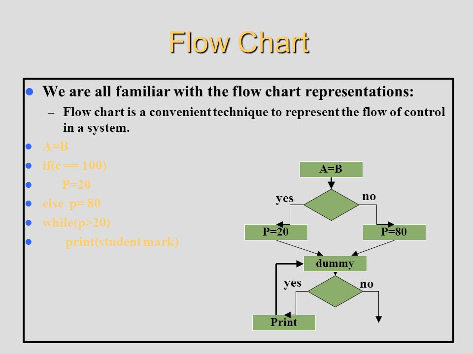 Flow Chart We are all familiar with the flow chart representations: – Flow chart is a convenient technique to represent the flow of control in a system.
