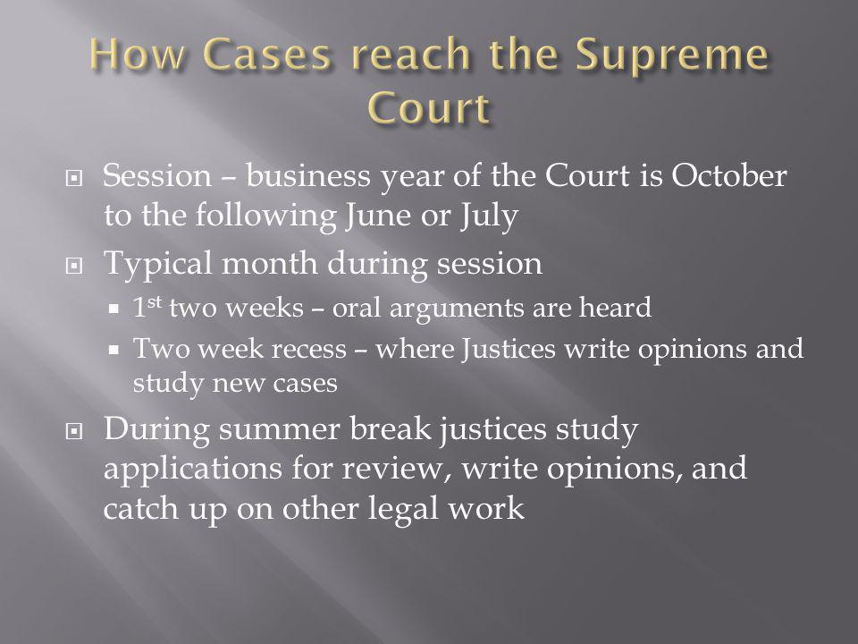  Session – business year of the Court is October to the following June or July  Typical month during session  1 st two weeks – oral arguments are heard  Two week recess – where Justices write opinions and study new cases  During summer break justices study applications for review, write opinions, and catch up on other legal work