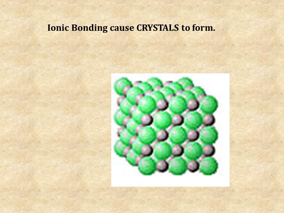 Ionic Bonding cause CRYSTALS to form.