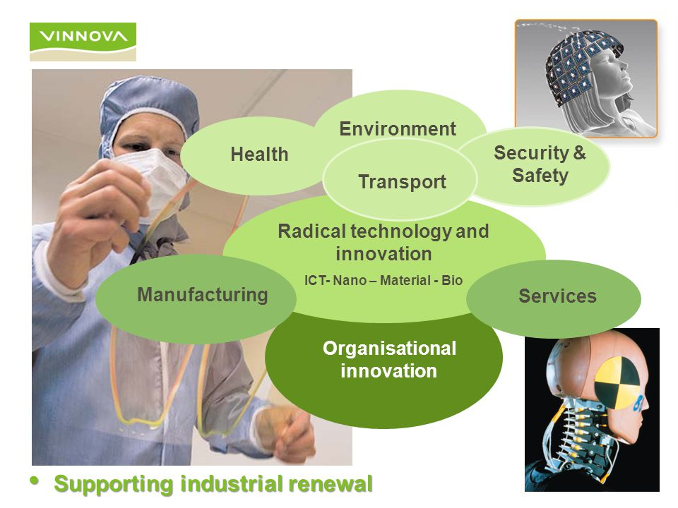 Organisational innovation Health Environment Security & Safety Radical technology and innovation ICT- Nano – Material - Bio Manufacturing Services Transport Supporting industrial renewal Supporting industrial renewal