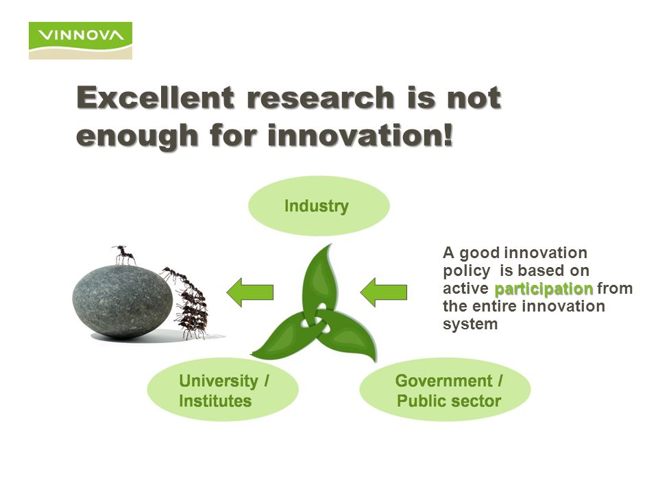 Excellent research is not enough for innovation.