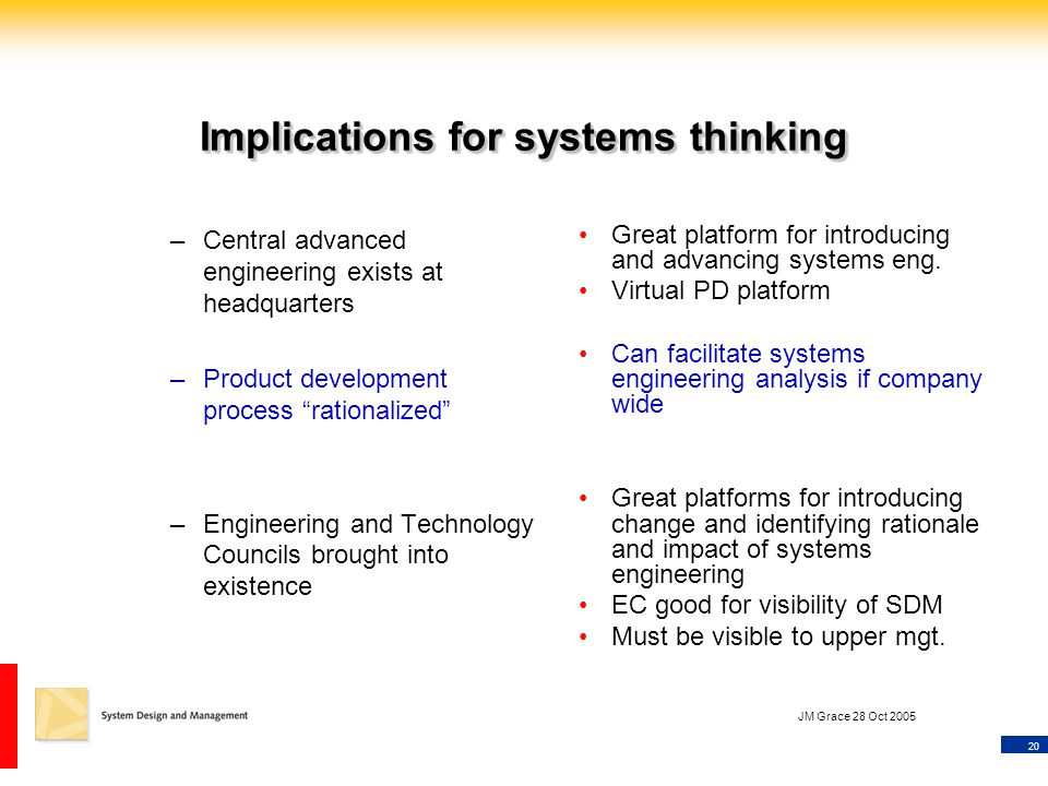 20 JM Grace 28 Oct 2005 Implications for systems thinking –Central advanced engineering exists at headquarters –Product development process rationalized –Engineering and Technology Councils brought into existence Great platform for introducing and advancing systems eng.