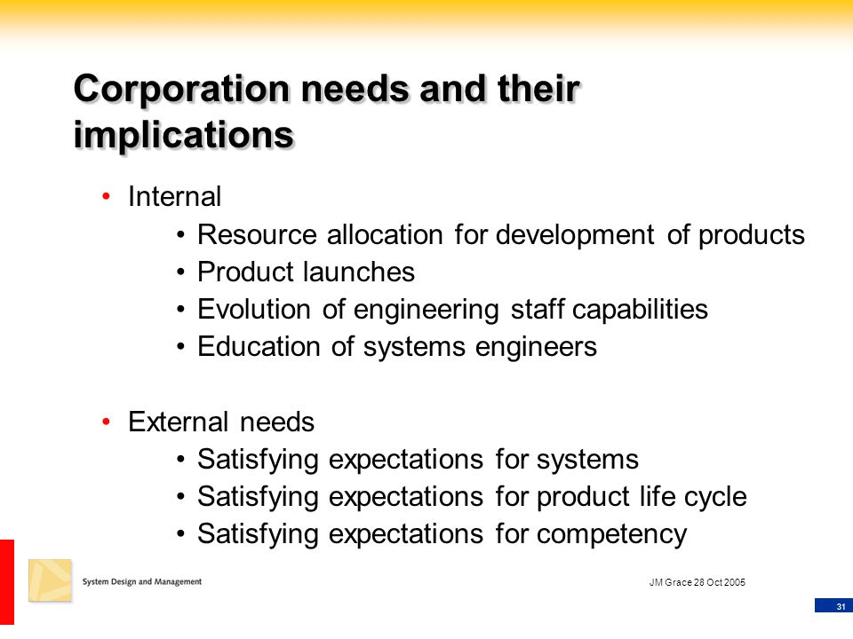 31 JM Grace 28 Oct 2005 Corporation needs and their implications Internal Resource allocation for development of products Product launches Evolution of engineering staff capabilities Education of systems engineers External needs Satisfying expectations for systems Satisfying expectations for product life cycle Satisfying expectations for competency