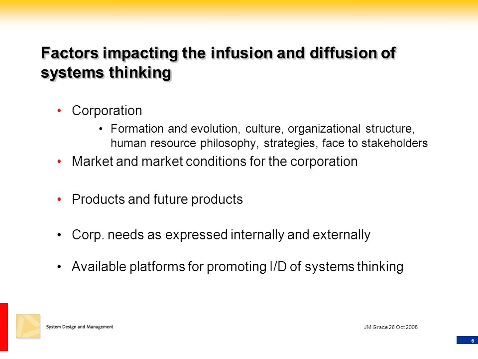6 JM Grace 28 Oct 2005 Factors impacting the infusion and diffusion of systems thinking Corporation Formation and evolution, culture, organizational structure, human resource philosophy, strategies, face to stakeholders Market and market conditions for the corporation Products and future products Corp.