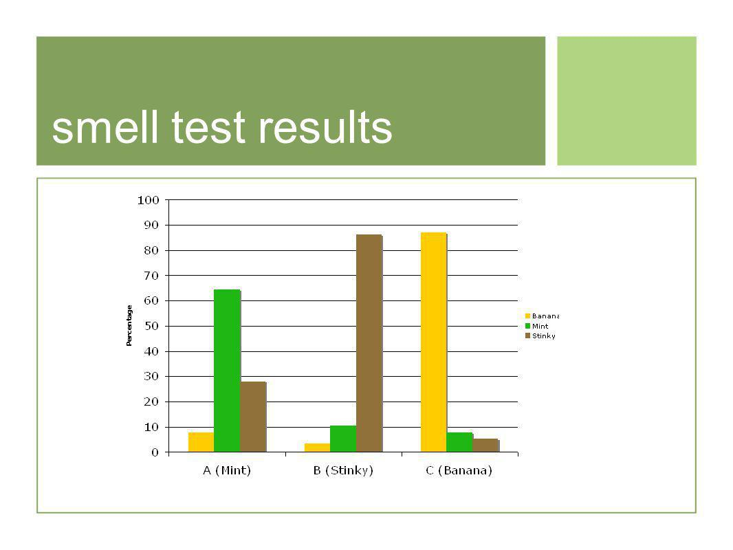 smell test results