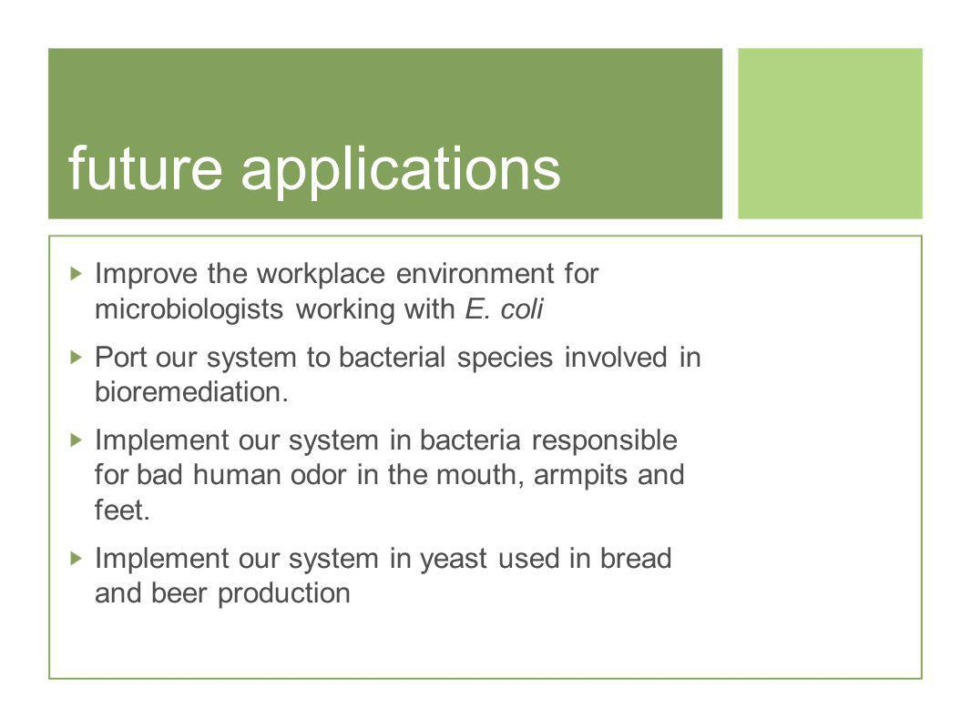 future applications Improve the workplace environment for microbiologists working with E.