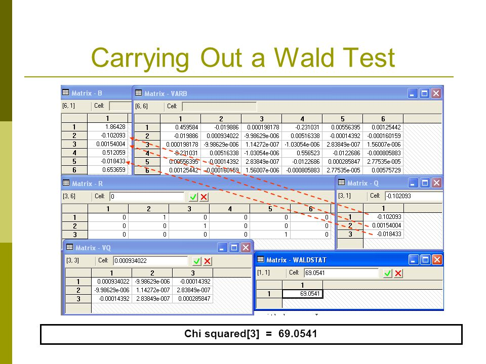 Carrying Out a Wald Test Chi squared[3] = 69.0541