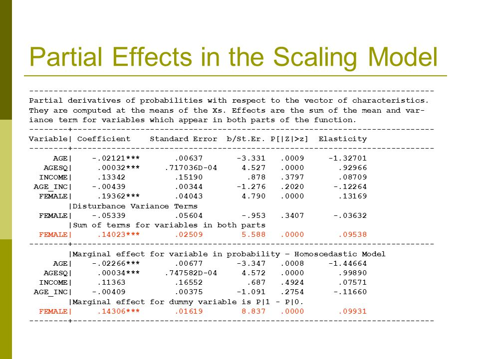 Partial Effects in the Scaling Model ------------------------------------------------------------------------------------ Partial derivatives of probabilities with respect to the vector of characteristics.